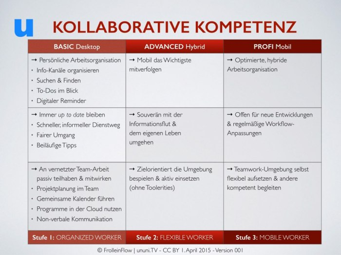 kollaborative_kompetenzen-001